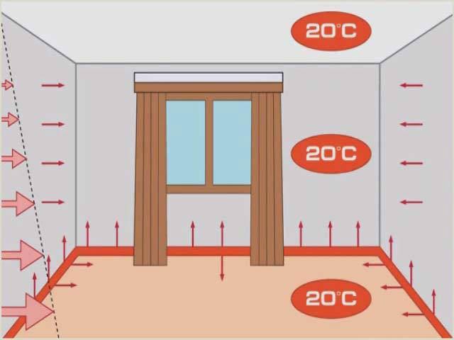 ИК-плинтуса являются самым новым вариантом нагревания поверхностей