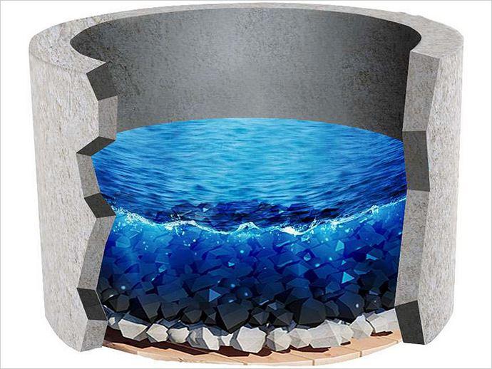 Особенно актуален такой способ фильтрации на плывунах, так как фильтр очень эффективно предотвращает размывание
