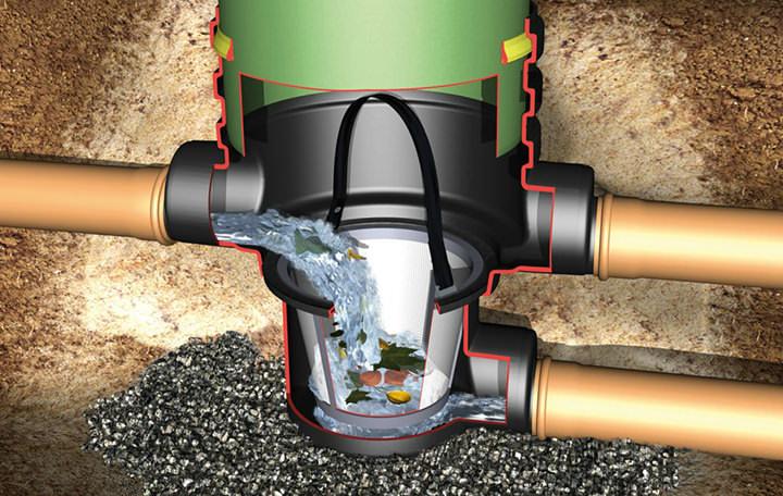 Колодцы полиэтиленовые используются для ливневой, хозяйственно-бытовой и общесплавной канализации