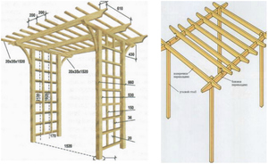Инструкция для постройки перголы
