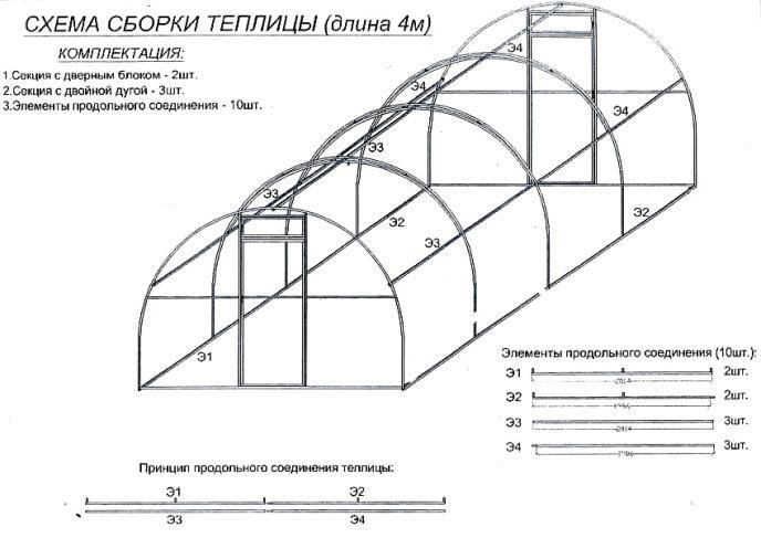 Теплицы «Кремлевские» отличаются тем, что представляют собой разборное устройство, а крепления изготовлены из такого материала, как цинк