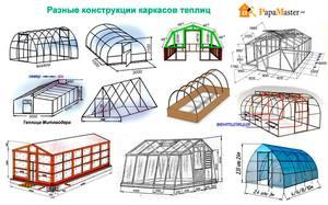 Крыша теплицы из поликарбоната