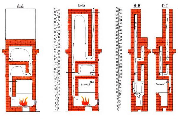 Непосредственно для отопления теплиц инженер представил свыше 20 схем печей, работающих как на дровах, так и на твердом топливе, мазуте