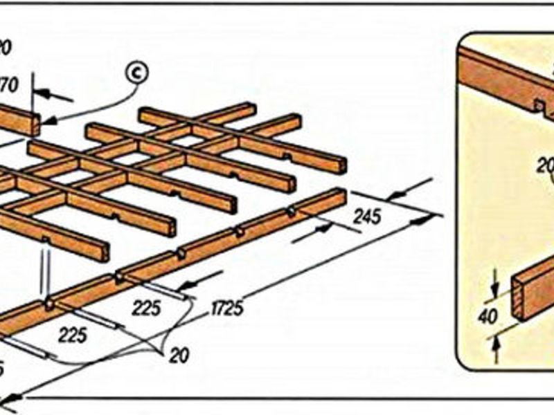 Правила постройки перголы