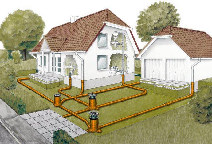 Наружная канализация представлена внутридворовой подземной канализационной сетью труб, которые принимают сточные воды и заканчиваются смотровым колодцевым сооружением