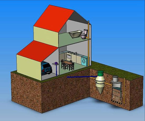 Чтобы сделать канализацию на даче правильно, важно знать множество нюансов