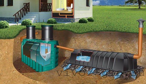 От унитаза нужно отвести канализационные трубы, которые выводится в септик или малообъёмную канализацию