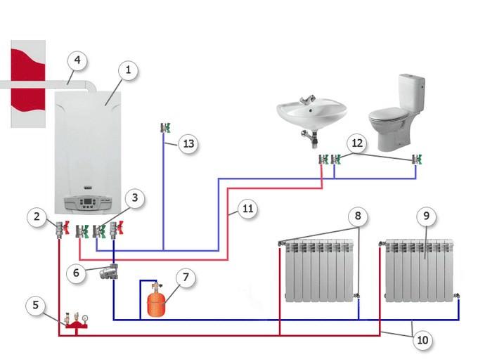 Установка двухконтурного котла и последующее применение одного контура для нагрева воды в системе отопления, а второго – для бытового использования
